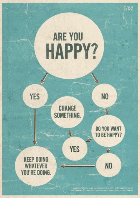 Flowchart till lycka (eller i alla fall till att undvika bitterhet)