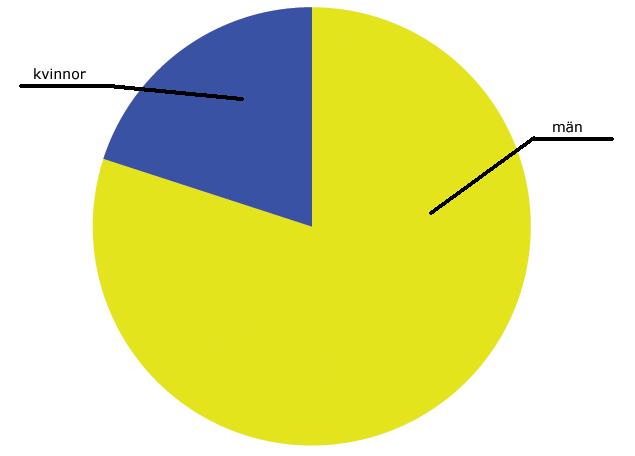 QX omslag med sexuellt laddade bilder 2008-2010
