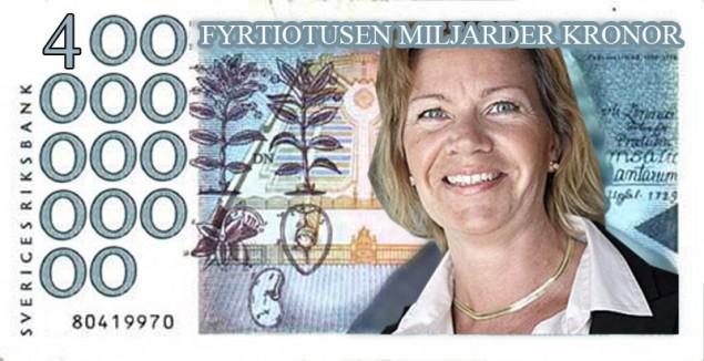 40000 miljarder kronor