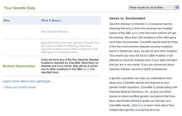 Bärarstatus för Gauchers sjukdom