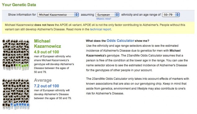 Djupare information kring Alzheimers på 23andme. Det här är bara en liten del av sidan som är relaterad till mig. Det finns mycket information kring varje sjukdom, forskningen kring den och källhänvisningar på varje sida.