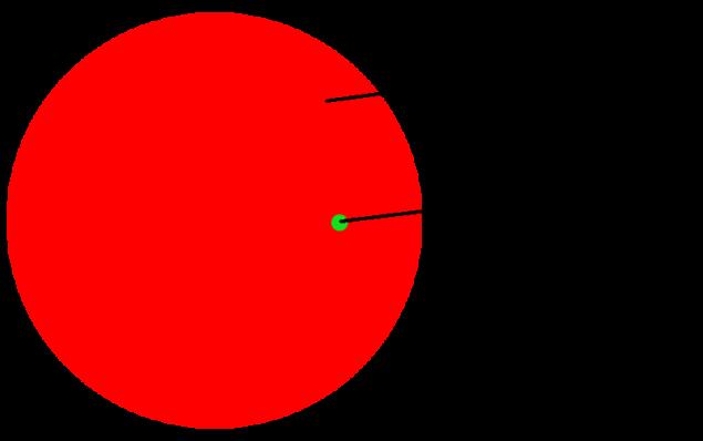 Venn-diagram över folk som neggar